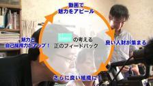 BLESSの強み〜他社には無いwebと動画のコラボ〜の動画
